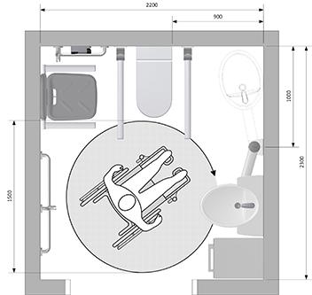 Indretning med Svingbar Vask - Ropox